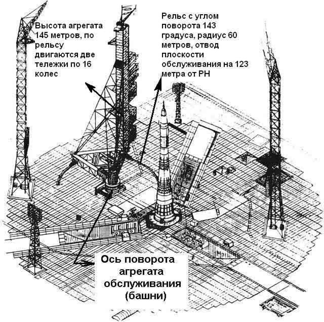 russian l3