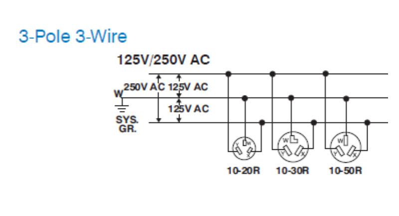 Nema 10 50r Wiring Diagram Wiring Diagram