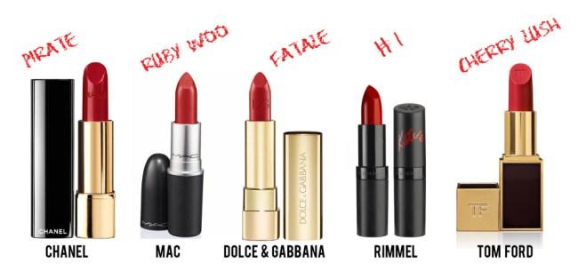 makeup monday_RED LIP