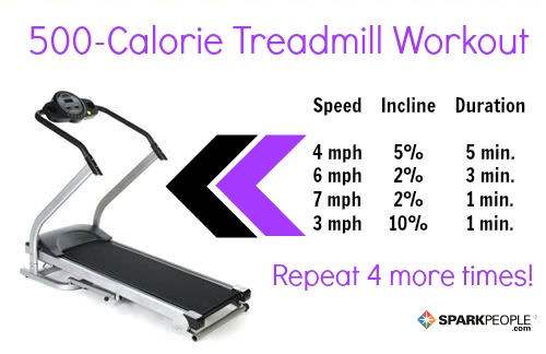 The 500-Calorie Treadmill Workout SparkPeople