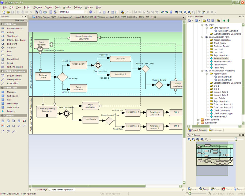 Enterprise Architect 75 - Products - Sparx Systems