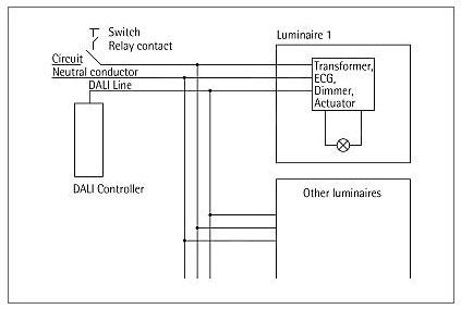 Wiring Diagram Furthermore Light Ballast Wiring Diagram Wiring car