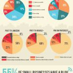 small business & social media