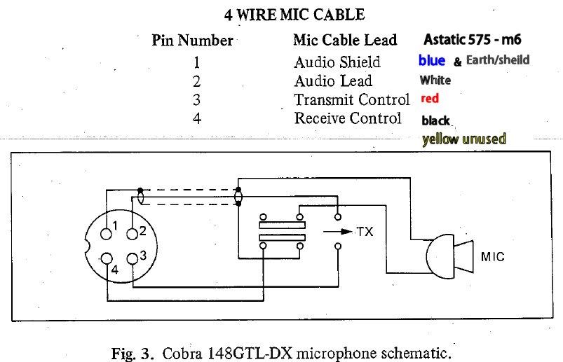 cobra 4 pin wiring diagram cobra gtl cobra st wx st cobra microphone