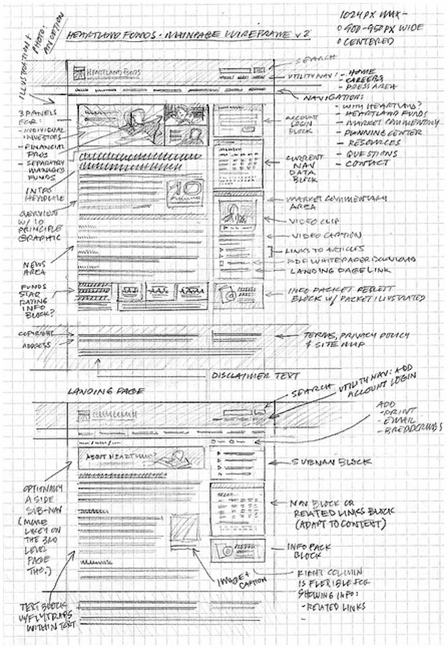 20 Examples of Web and Mobile Wireframe Sketches - sample plan