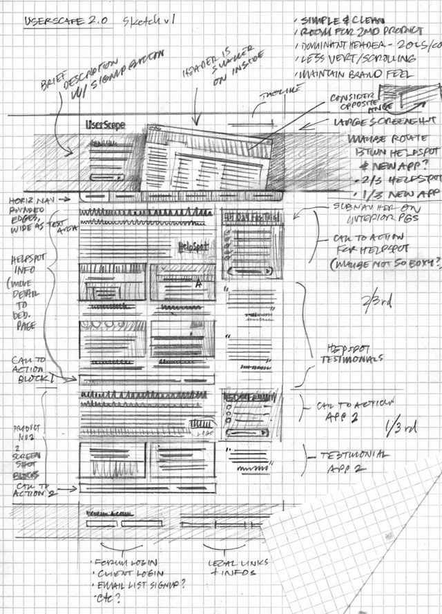 20 Examples of Web and Mobile Wireframe Sketches - engineering paper template word