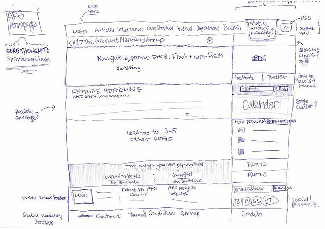 20 Examples of Web and Mobile Wireframe Sketches - fact sheet template word