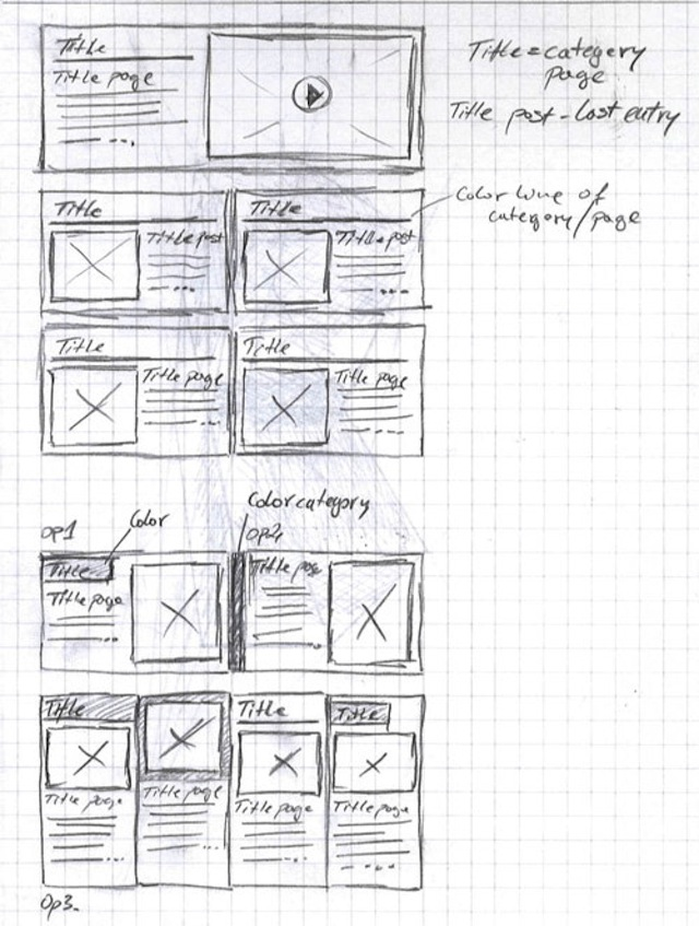 wireframe diagram web page