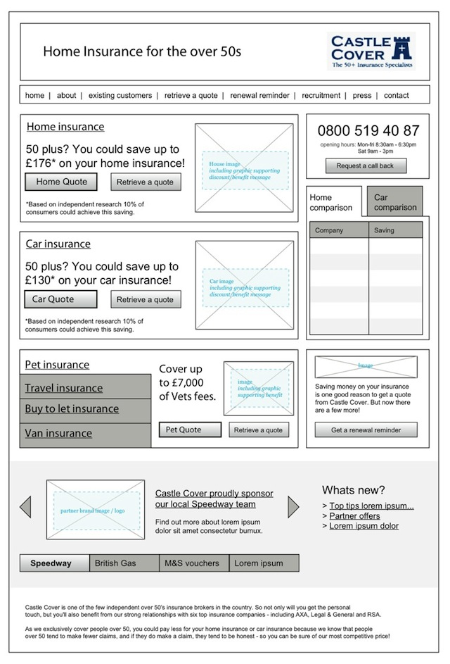20 Examples of Web and Mobile Wireframe Sketches - personal development example