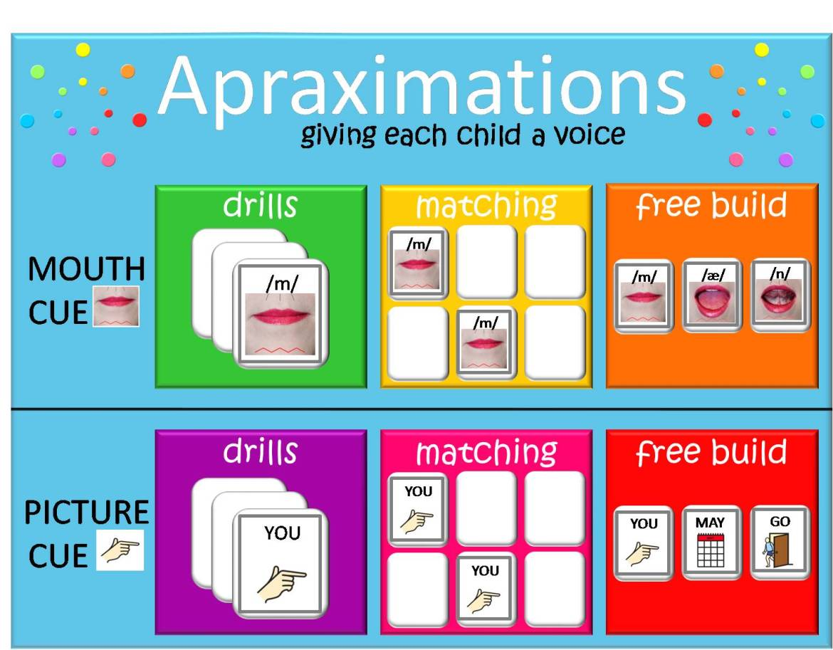 Apraximations pic