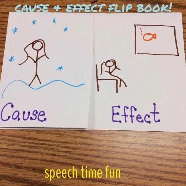 Cause  Effect DIY Idea!! - Speech Time Fun Speech and Language