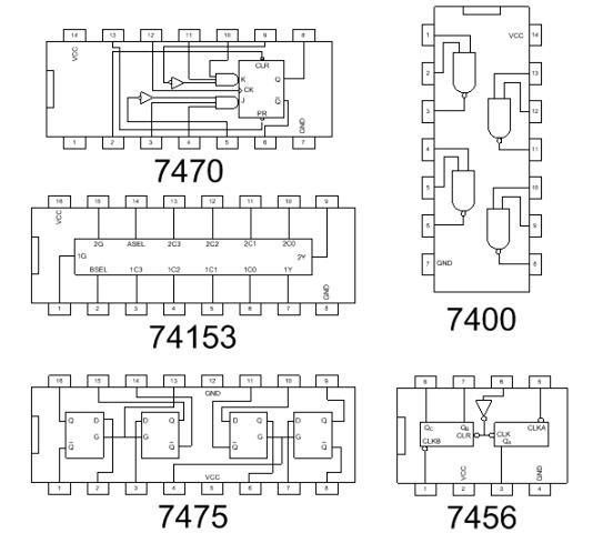 7400 series integrated circuits speedytek