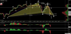 SPX500USD - Primary Analysis - Aug-18 1606 PM (4 hour).png