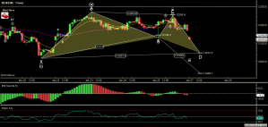 DE30EUR - Primary Analysis - Aug-28 0837 AM (1 hour).png