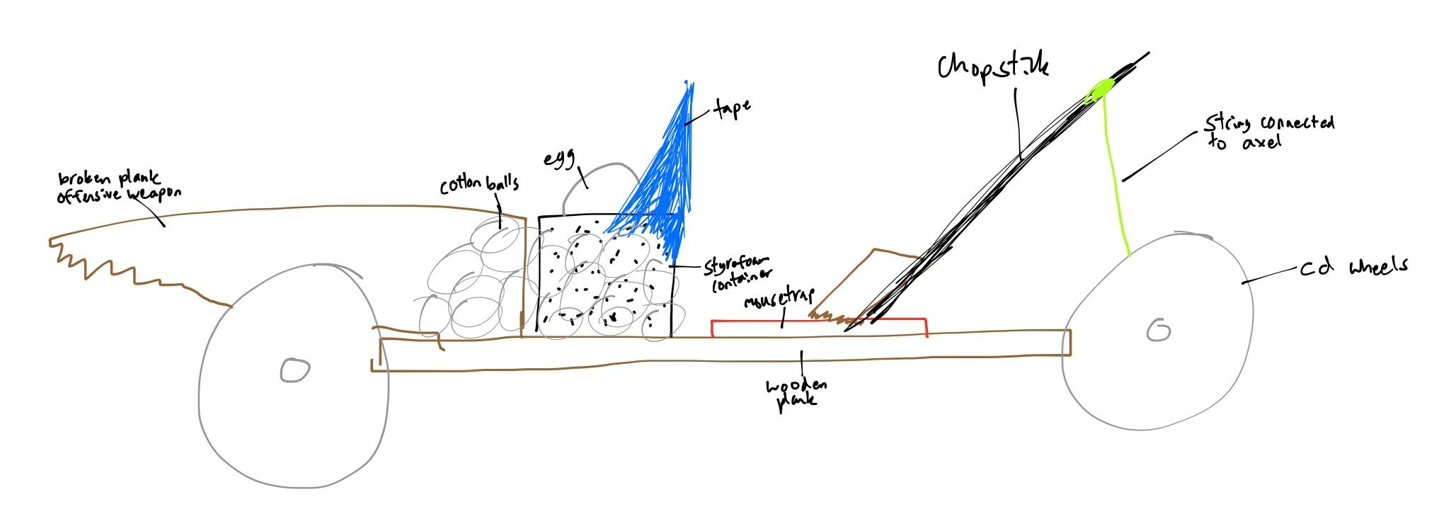 joust wiring diagram