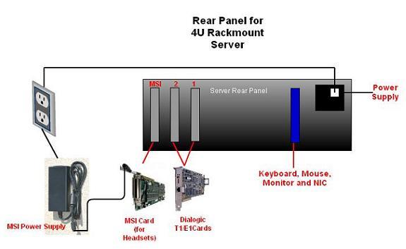 SpitFire Help Desk  Wiring Diagram for Standalone SPD 24x48 T1/E1/PRI