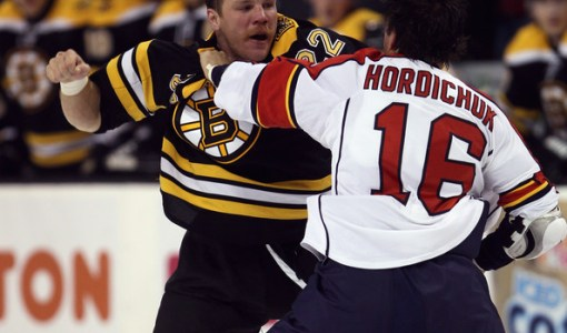10 Most Dangerous NHL Players
