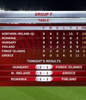 Euro 2016 Qualifiers scores
