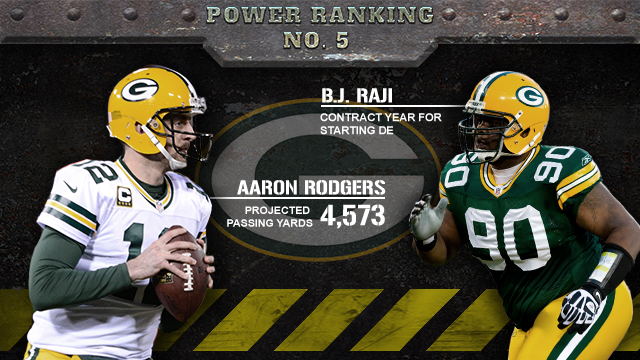 2013 NFL season preview Green Bay Packers - CBSSports