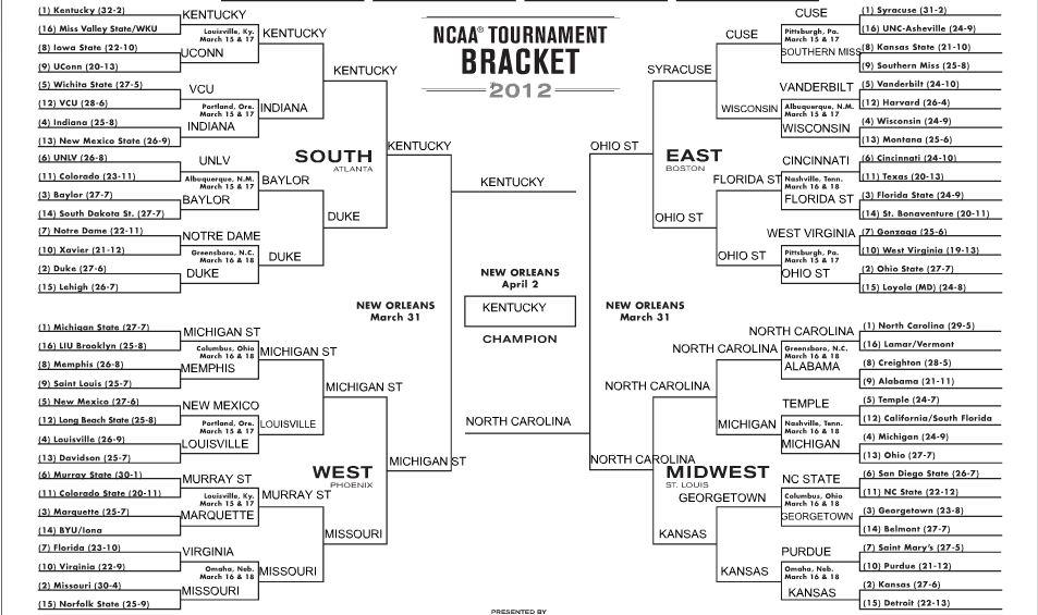 The Girl\u0027s 2012 NCAA Men\u0027s Basketball Bracket Revealed Sports
