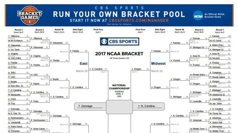 NCAA basketball Updated printable bracket for Gonzaga vs North