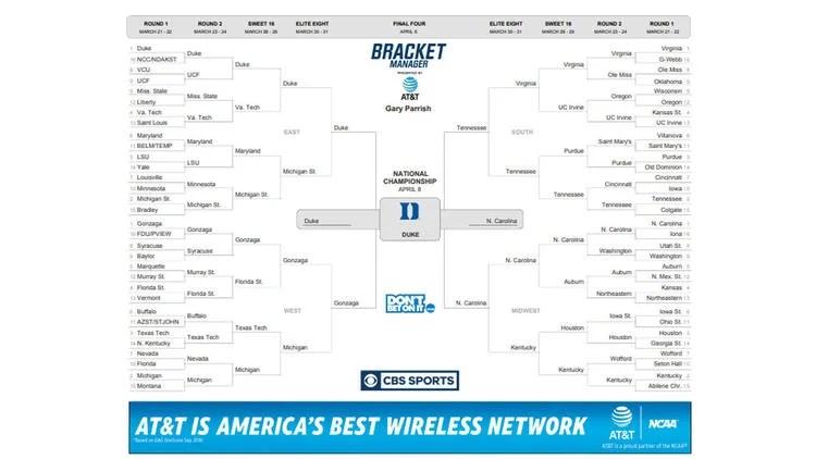 2019 NCAA Tournament bracket Final Four expert picks, predictions
