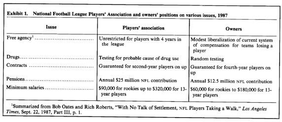 Condiciones de negociación (Los Angeles Times)