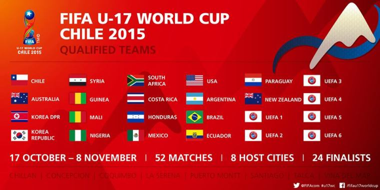 Under 17 world cup 2015