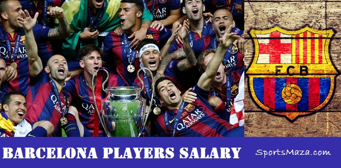 Barcelona Players Salary
