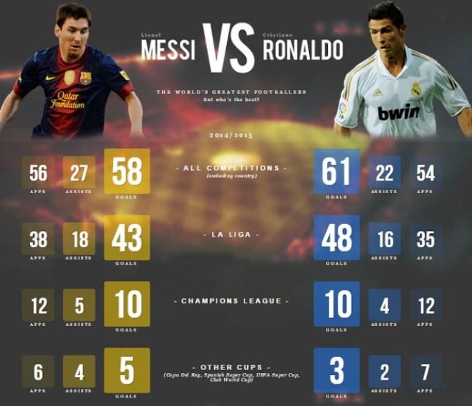 messi vs ronaldo 01