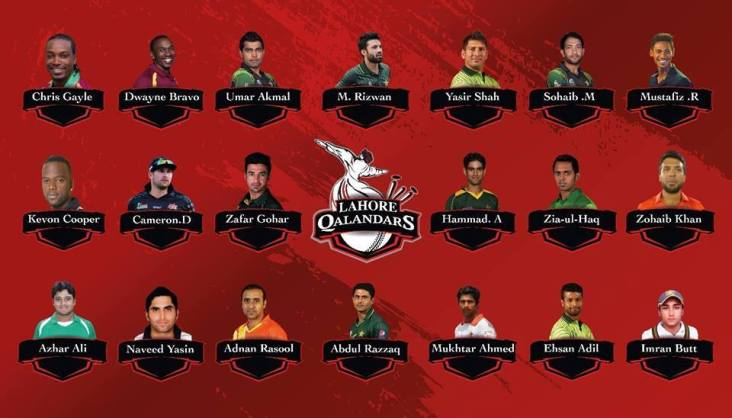 Lahore Qalandars players list