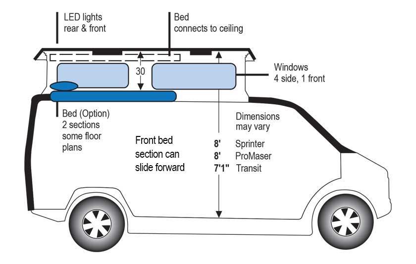 Penthouse Pop Top + Custom Van Conversion + Chevy + Ford E-Van