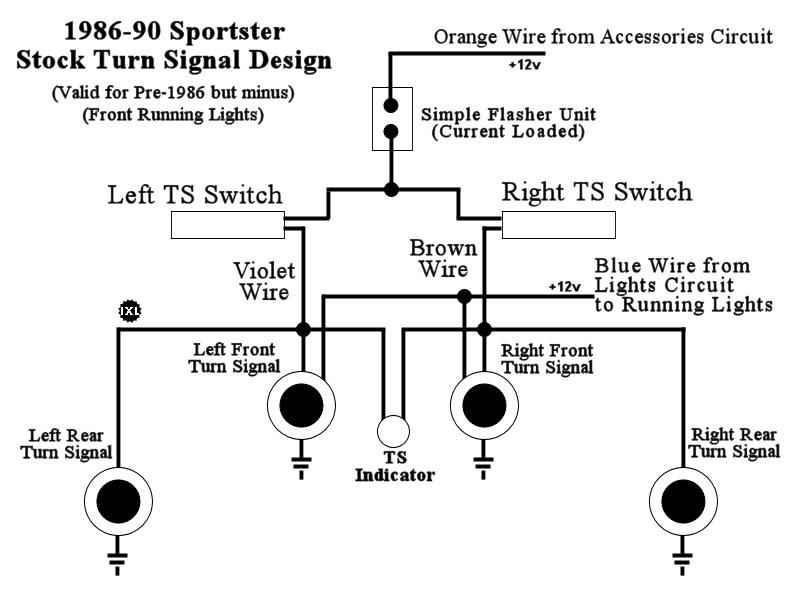 EVO Electrical System - Sportsterpedia