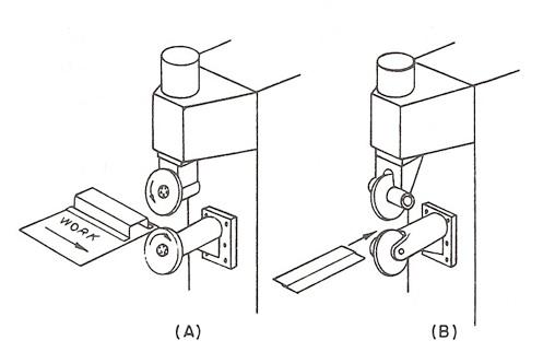 spot welding line diagram