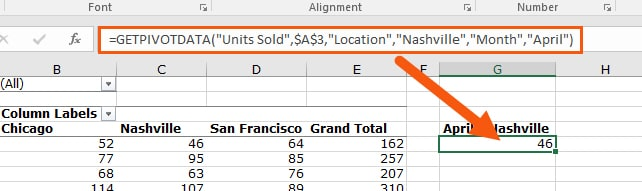 Excel Pivot Table Tutorial Ultimate Guide to Creating Pivot Tables