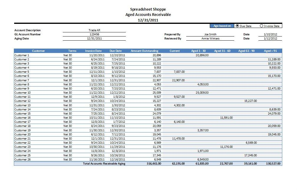 Accounts Receivable Aging Template