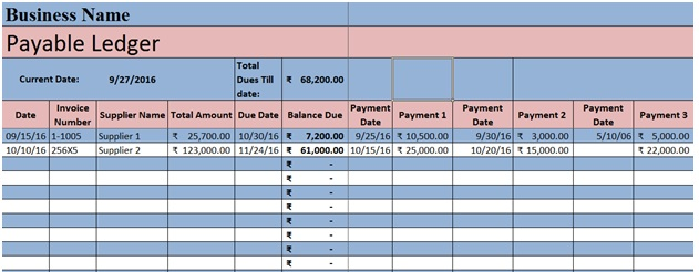 Account Payable Template Excel SpreadsheetTemple