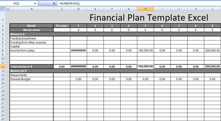 Financial Plan Template Excel Free SpreadsheetTemple