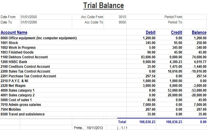 Trial Balance Template Excel Download SpreadsheetTemple