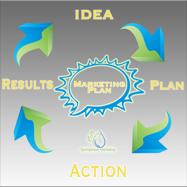 Building an Actionable Strategic Marketing Plan for Your Business