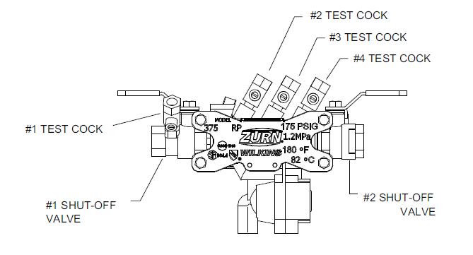 sprinkler system valve on irrigation system for electrical wiring