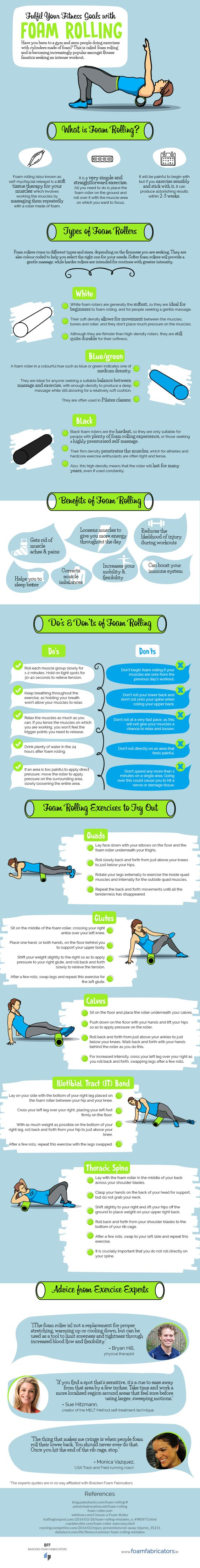 What is Foam Rolling?   spryliving.com