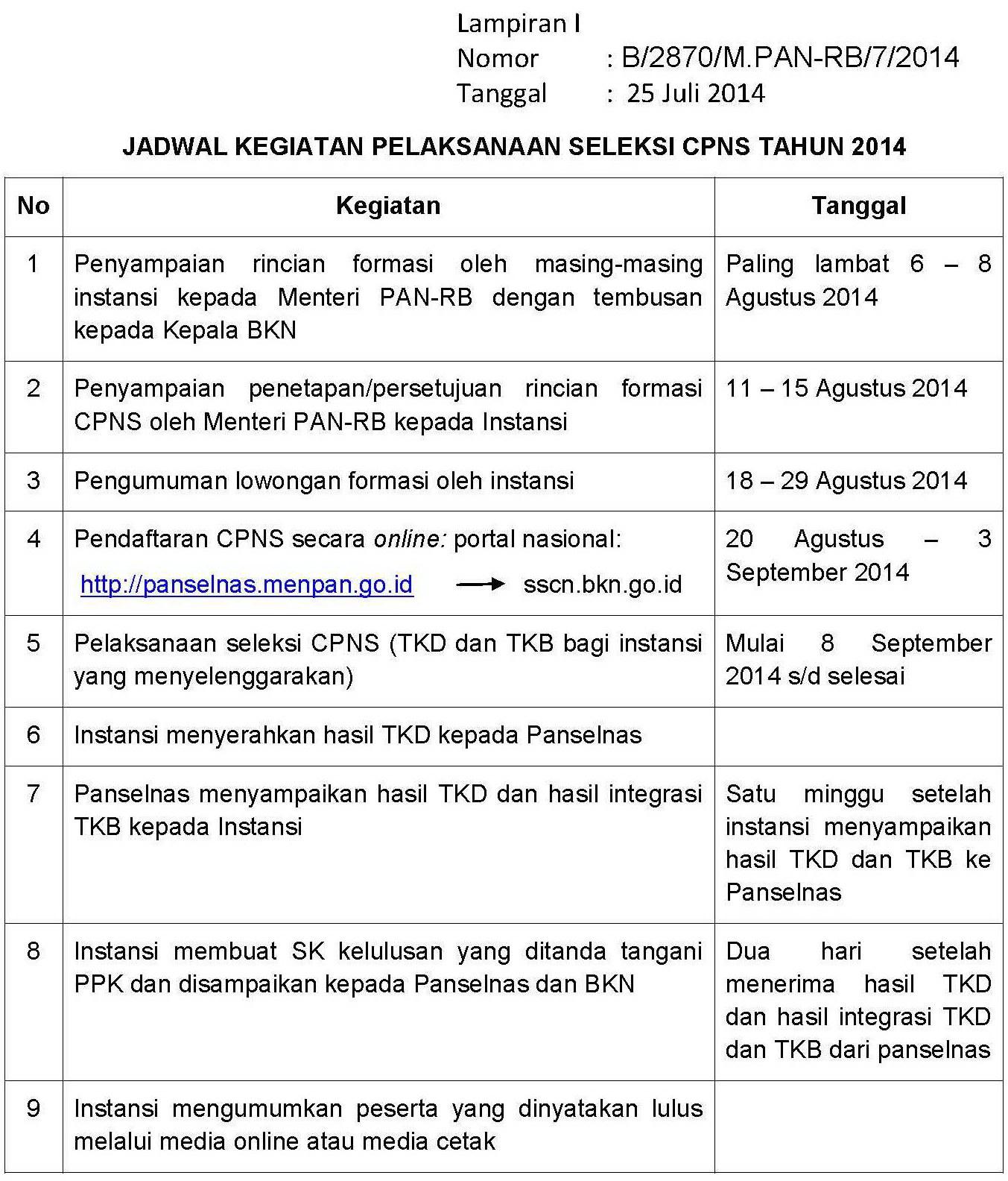 Lowongan Kerja Pt Kereta Api Medan Lowongan Kerja Pt Pertamina Persero Loker Cpns Bumn Lowongan Pt Citilink Indonesia Pusat Info Cpns 2014 Share The