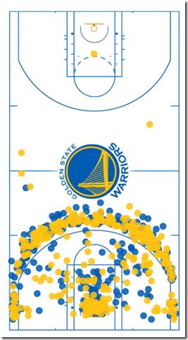 1-Shot-Chart_thumb