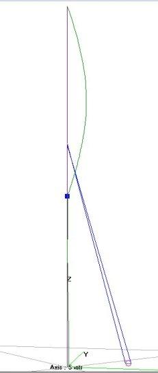 simple dipole antenna