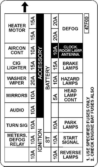s13 silvia fuse box diagram