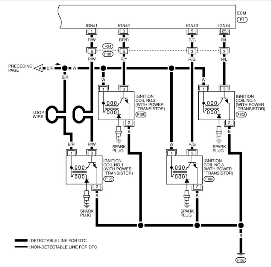 s14 horn wiring diagram