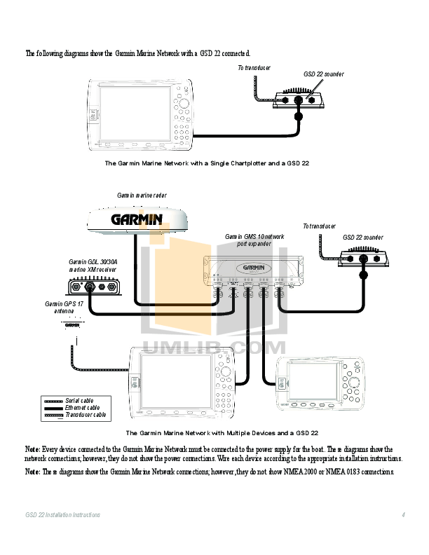 garmin depth finder wiring diagram
