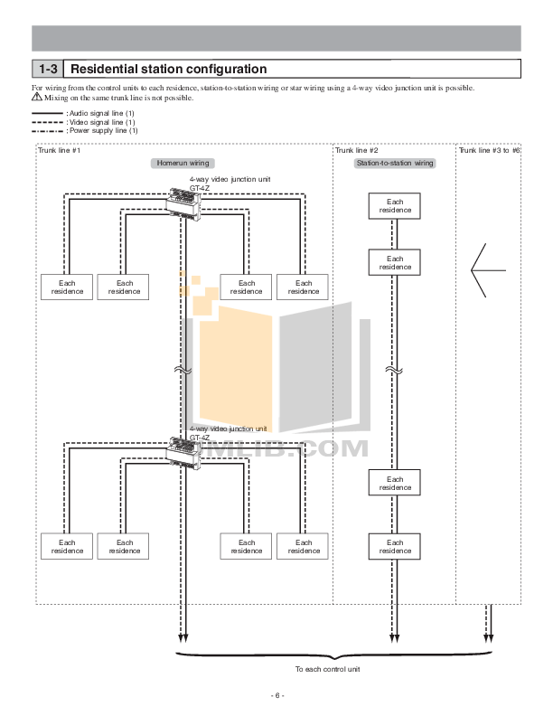 wiring diagram for aiphone intercoms
