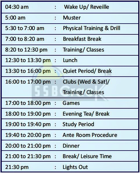 Daily Routine Of A Gentleman Cadet At IMA - daily timetable